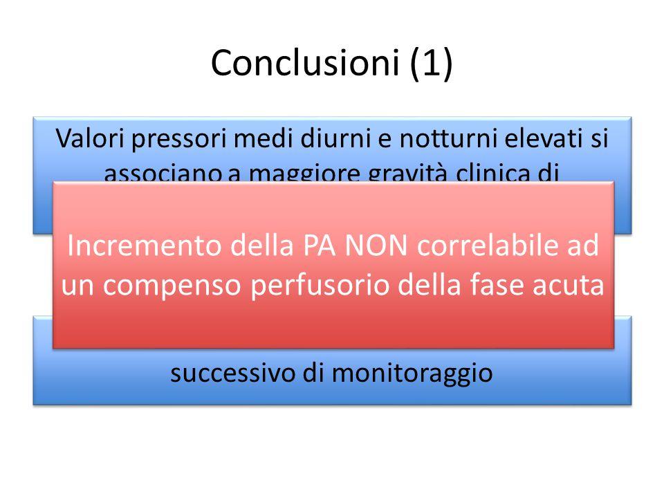 Conclusioni (1) Valori pressori medi diurni e notturni elevati si associano a maggiore gravità clinica di presentazione L'associazione di osserva anche al controllo successivo di monitoraggio Incremento della PA NON correlabile ad un compenso perfusorio della fase acuta