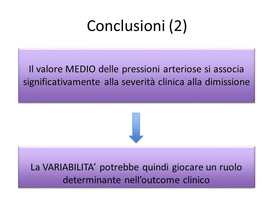 Conclusioni (2) Il valore MEDIO delle pressioni arteriose si associa significativamente alla severità clinica alla dimissione La VARIABILITA' potrebbe quindi giocare un ruolo determinante nell'outcome clinico