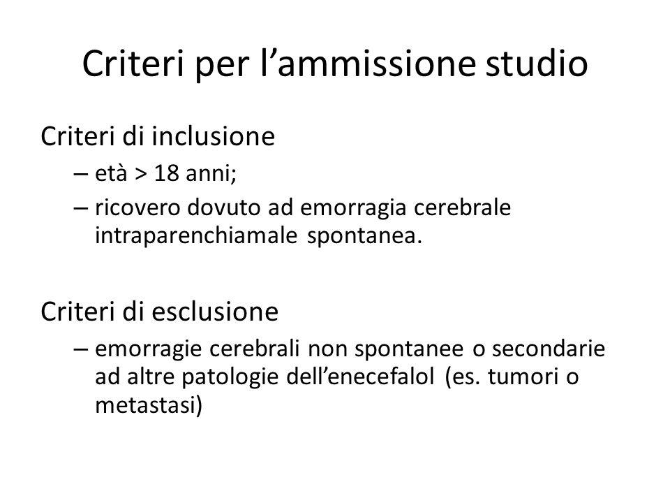 Criteri per l'ammissione studio Criteri di inclusione – età > 18 anni; – ricovero dovuto ad emorragia cerebrale intraparenchiamale spontanea.