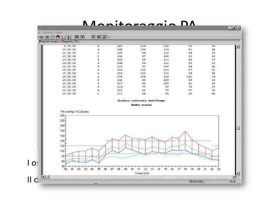 Monitoraggio PA I osservazione: entro 6 h dall'esordio dei sintomi II osservazione: 5 giornata dall'evento