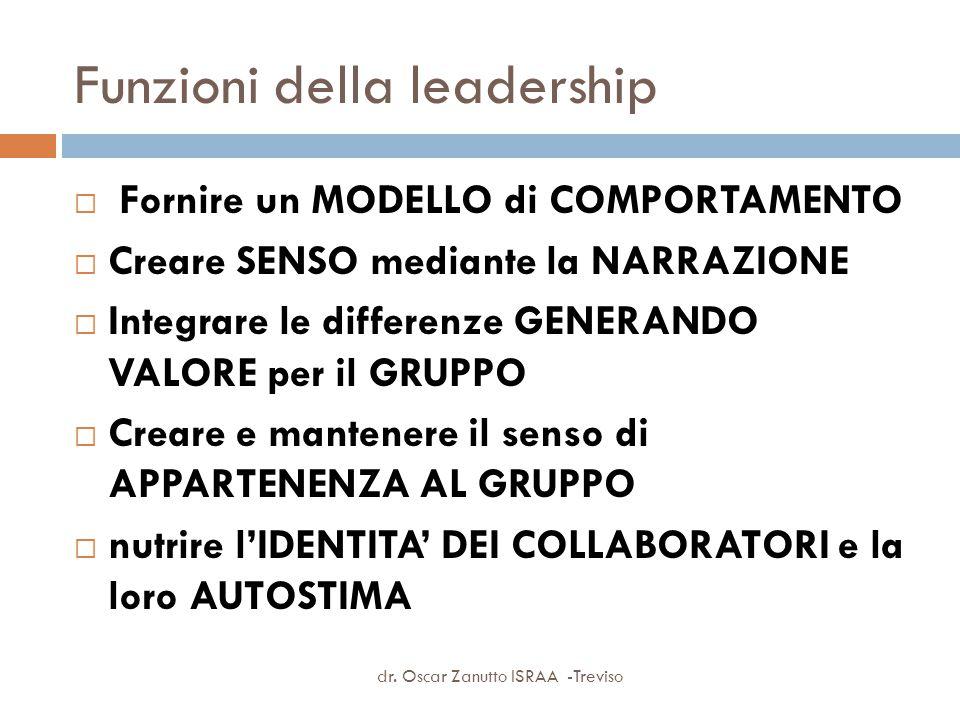 Funzioni della leadership  Fornire un MODELLO di COMPORTAMENTO  Creare SENSO mediante la NARRAZIONE  Integrare le differenze GENERANDO VALORE per il GRUPPO  Creare e mantenere il senso di APPARTENENZA AL GRUPPO  nutrire l'IDENTITA' DEI COLLABORATORI e la loro AUTOSTIMA dr.