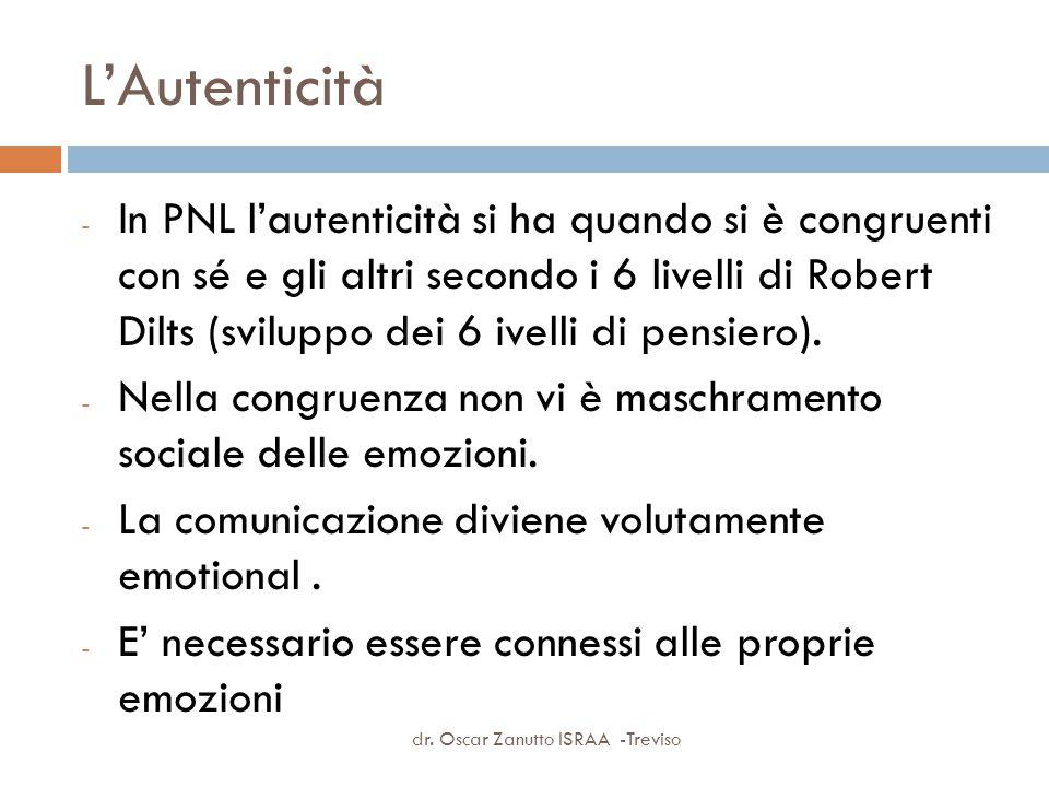 L'Autenticità - In PNL l'autenticità si ha quando si è congruenti con sé e gli altri secondo i 6 livelli di Robert Dilts (sviluppo dei 6 ivelli di pensiero).