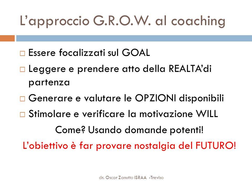 L'approccio G.R.O.W. al coaching  Essere focalizzati sul GOAL  Leggere e prendere atto della REALTA'di partenza  Generare e valutare le OPZIONI dis