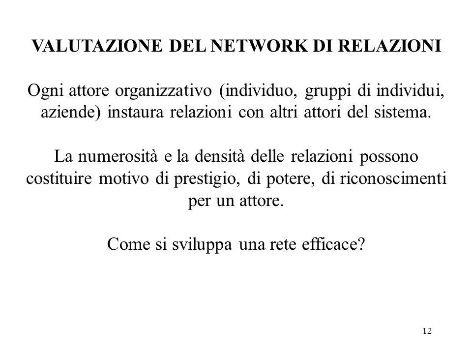 12 VALUTAZIONE DEL NETWORK DI RELAZIONI Ogni attore organizzativo (individuo, gruppi di individui, aziende) instaura relazioni con altri attori del si