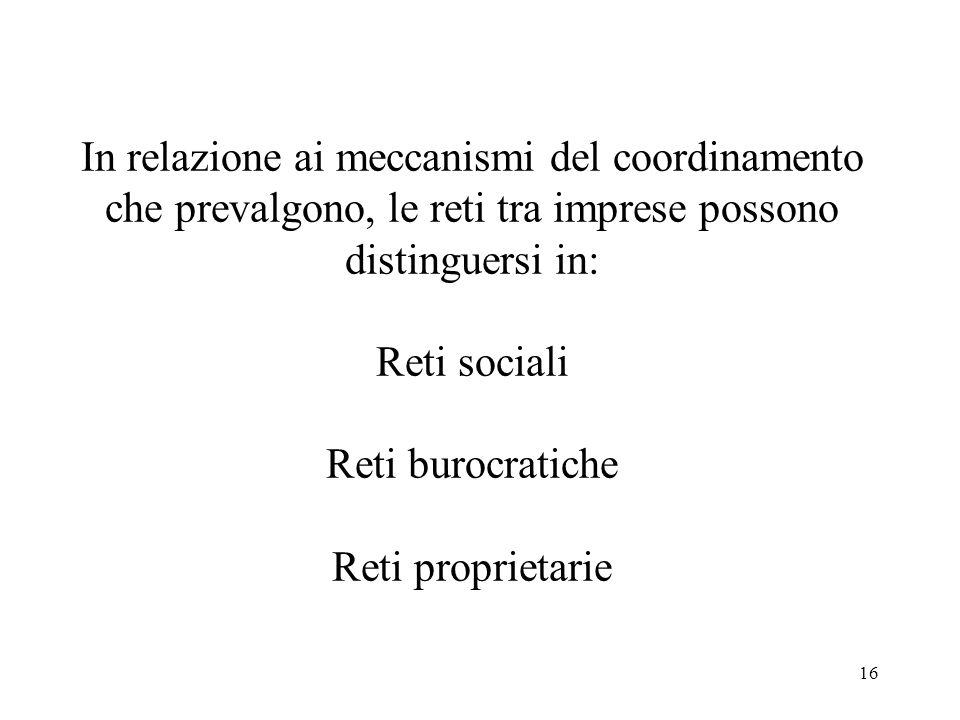 16 In relazione ai meccanismi del coordinamento che prevalgono, le reti tra imprese possono distinguersi in: Reti sociali Reti burocratiche Reti propr