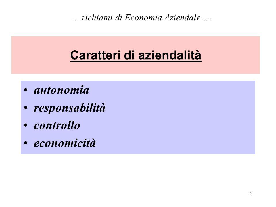 5 Caratteri di aziendalità autonomia responsabilità controllo economicità … richiami di Economia Aziendale …