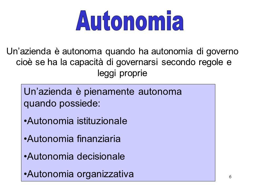 6 Un'azienda è autonoma quando ha autonomia di governo cioè se ha la capacità di governarsi secondo regole e leggi proprie Un'azienda è pienamente aut