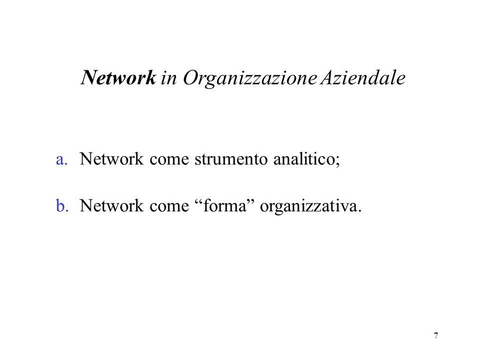 """7 Network in Organizzazione Aziendale a.Network come strumento analitico; b.Network come """"forma"""" organizzativa."""