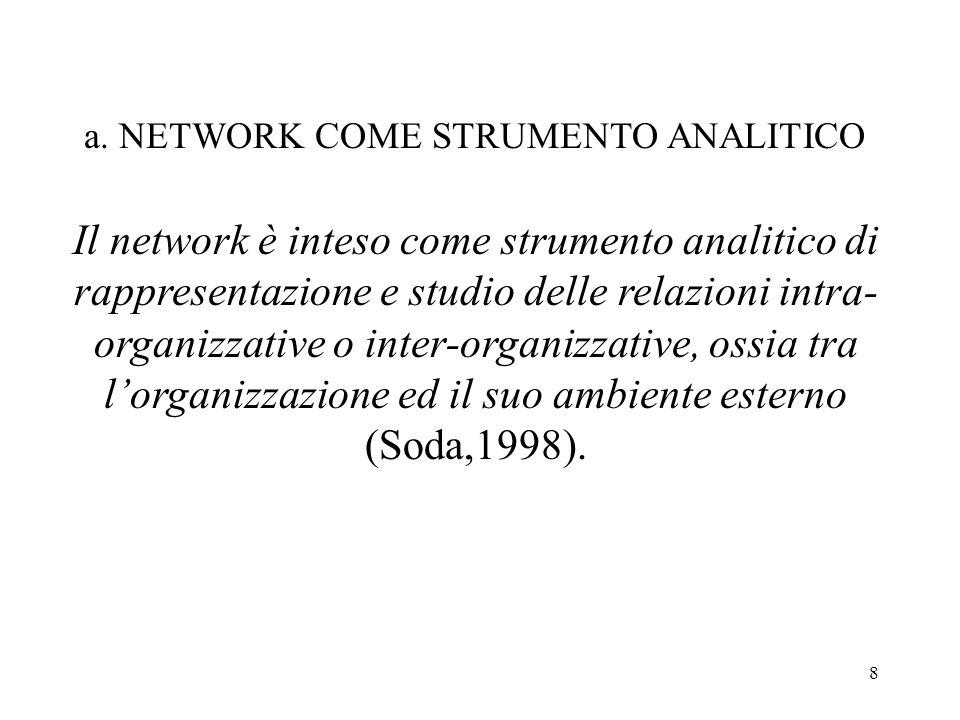 9 Evoluzione della prospettiva di ricerca Il Network nasce come strumento concettuale che permette di descrivere ed esplorare il vasto pianeta delle relazioni sociali nelle comunità, nei gruppi e nelle istituzioni Diventa una metodologia e uno strumento analitico molto potente per descrivere le strutture relazionali tra attori organizzativi (Social Network Analysis)