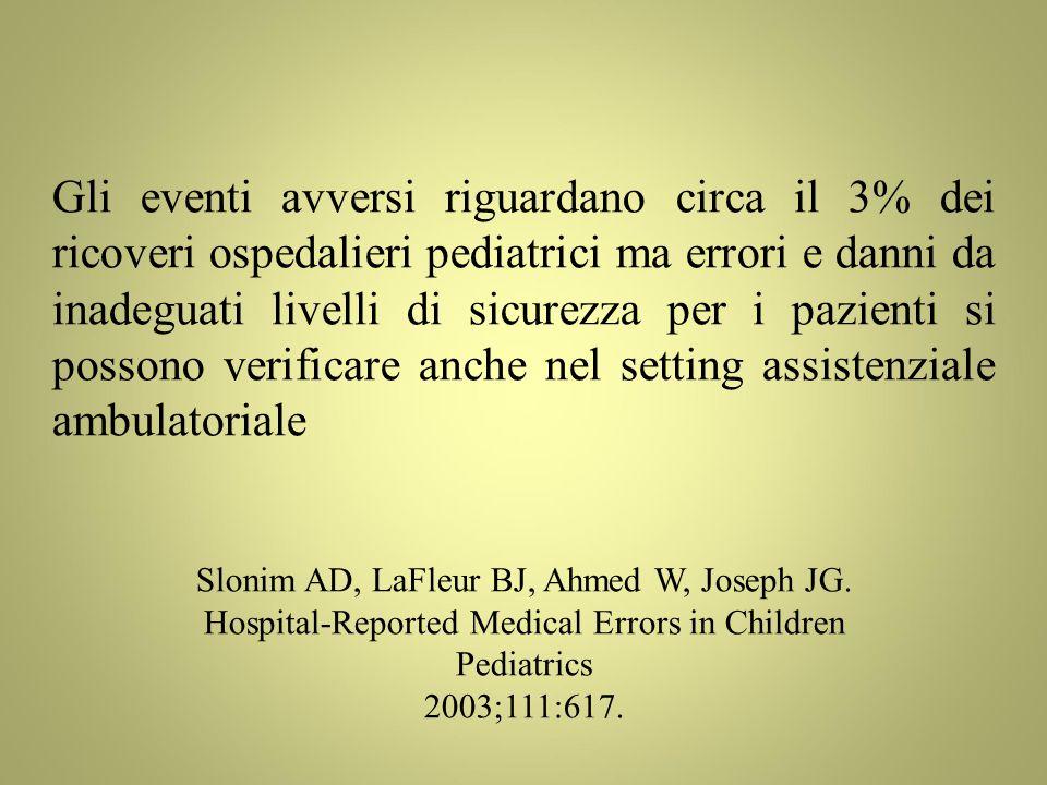 Gli eventi avversi riguardano circa il 3% dei ricoveri ospedalieri pediatrici ma errori e danni da inadeguati livelli di sicurezza per i pazienti si possono verificare anche nel setting assistenziale ambulatoriale Slonim AD, LaFleur BJ, Ahmed W, Joseph JG.