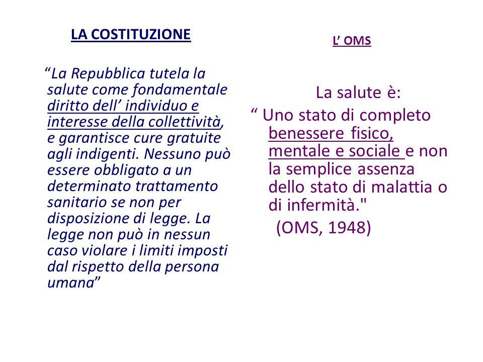 LA COSTITUZIONE La Repubblica tutela la salute come fondamentale diritto dell' individuo e interesse della collettività, e garantisce cure gratuite agli indigenti.