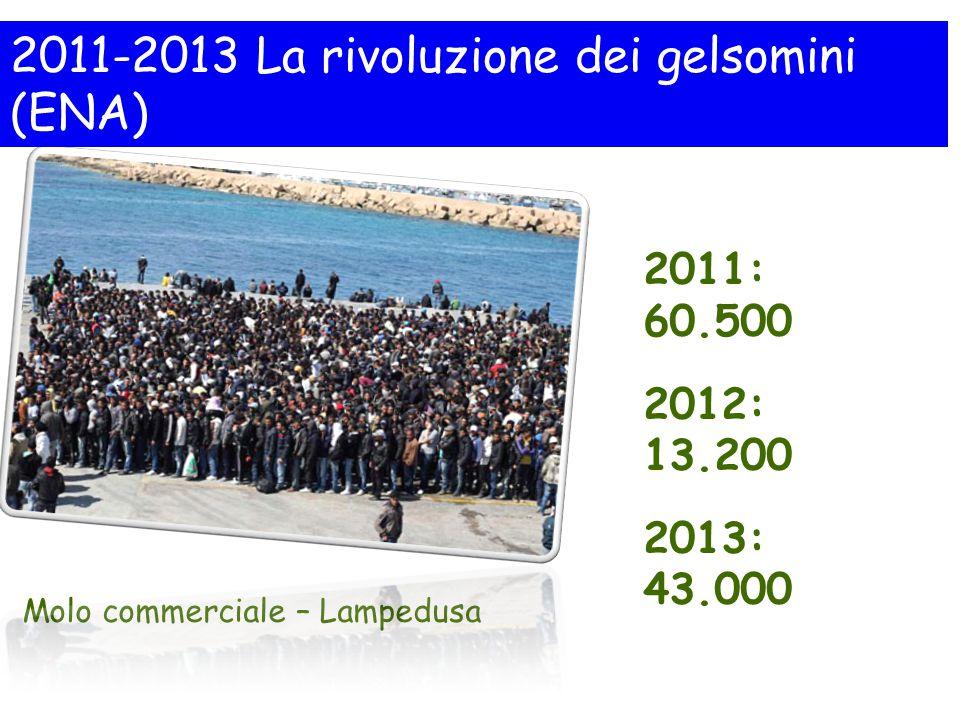 Molo commerciale – Lampedusa 2011-2013 La rivoluzione dei gelsomini (ENA) 2011: 60.500 2012: 13.200 2013: 43.000