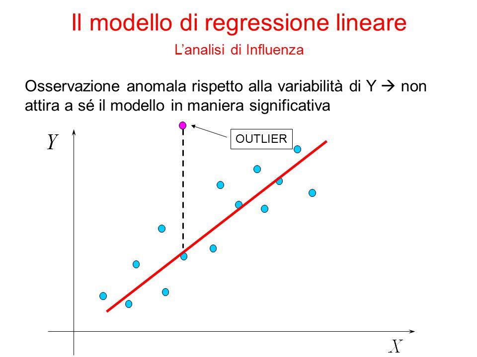 Osservazione anomala rispetto alla variabilità di Y  non attira a sé il modello in maniera significativa OUTLIER Il modello di regressione lineare L'analisi di Influenza