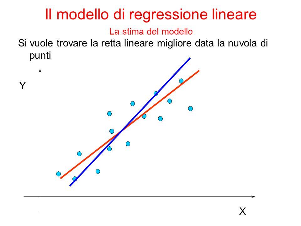 Test t per valutare la significatività dei singoli coefficienti ipotesi nulla (j=1,…,p) valutazione  il coefficiente è significativo (significativamente diverso da 0) se il corrispondente p- value è piccolo (ossia, rifiuto l'ipotesi di coefficiente nullo)  il regressore a cui il coefficiente è associato è rilevante per la spiegazione del fenomeno statistica test Il modello di regressione lineare La stima del modello