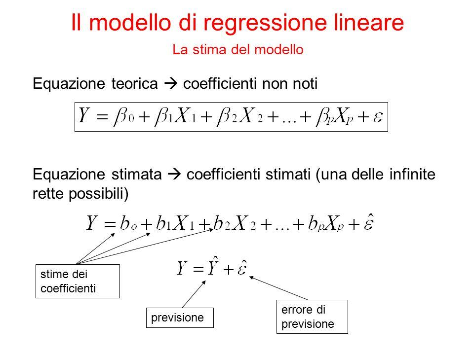 Il modello di regressione lineare La Multicollinearità Parameter Estimates VariableLabelDFDF Parameter Estimate Standard Error t ValuePr > |t|Standardized Estimate Variance Inflation Intercept 1-146242205.46539-6.63<.000100 PAG_ORDPagato in contrassegno11.154190.0548221.05<.00010.368972.96182 PAG_MESPagato con rate mensili12.568760.0956726.85<.00010.275831.01781 TOT_ORDTotale ordini114434674.2608021.41<.00010.374062.94467 LISTANumero di liste di appartenenza1872.661801052.556420.830.40710.008451.00196 SESSOSesso13192.818461889.029311.690.09110.017261.00599 CENResidenza Centro1-6320.888552462.17857-2.570.0103-0.027921.14079 SUDResidenza Sud1-179231971.41534-9.09<.0001-0.101081.19214
