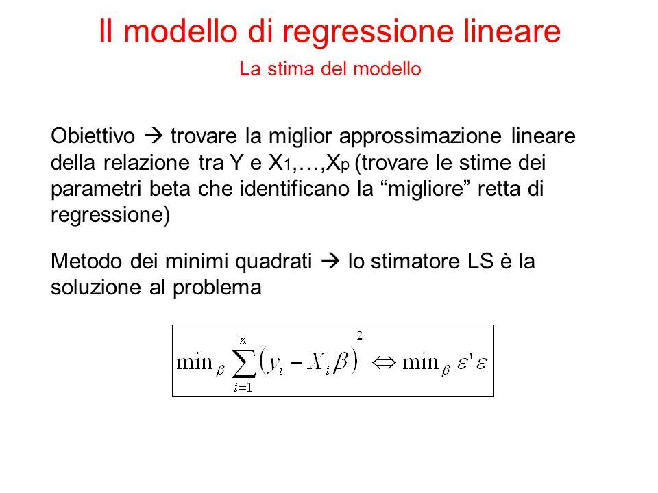 Il modello di regressione lineare La Multicollinearità Root MSE52679R-Square0.6203 Dependent Mean30935Adj R-Sq0.6199 Coeff Var170.28930 Parameter Estimates VariableLabelDFDF Parameter Estimate Standard Error t ValuePr > |t | Standardized Estimate Variance Inflation Intercept 130935869.6923835.57<.000100 Factor1 161162869.8109270.32<.00010.715831.00000 Factor3 124154869.8109227.77<.00010.282691.00000 Factor4 13446.48124869.810923.96<.00010.040341.00000 Factor6 1-13861869.81092-15.94<.0001-0.162231.00000