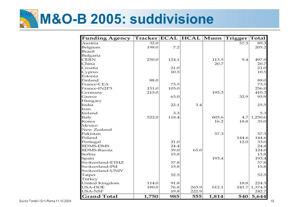 Guido Tonelli / Gr1-Roma 11.10.200418 M&O-B 2005: suddivisione