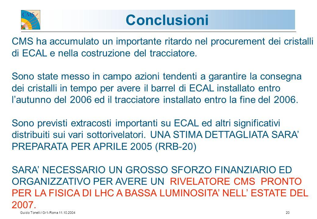 Guido Tonelli / Gr1-Roma 11.10.200420 Conclusioni CMS ha accumulato un importante ritardo nel procurement dei cristalli di ECAL e nella costruzione del tracciatore.