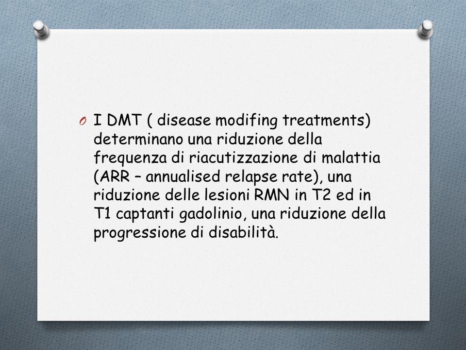 O I DMT ( disease modifing treatments) determinano una riduzione della frequenza di riacutizzazione di malattia (ARR – annualised relapse rate), una r