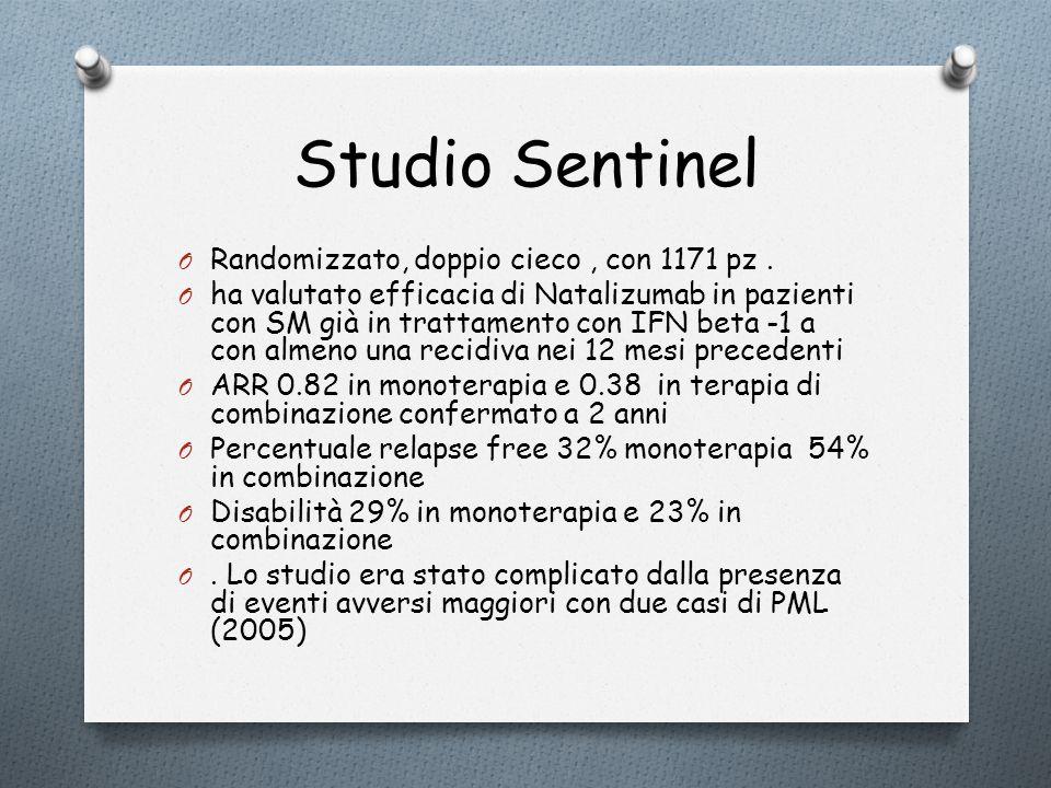 Studio Sentinel O Randomizzato, doppio cieco, con 1171 pz. O ha valutato efficacia di Natalizumab in pazienti con SM già in trattamento con IFN beta -