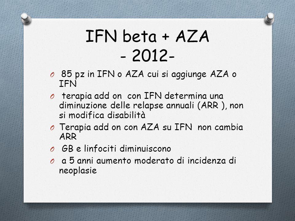 IFN beta + AZA - 2012- O 85 pz in IFN o AZA cui si aggiunge AZA o IFN O terapia add on con IFN determina una diminuzione delle relapse annuali (ARR ),
