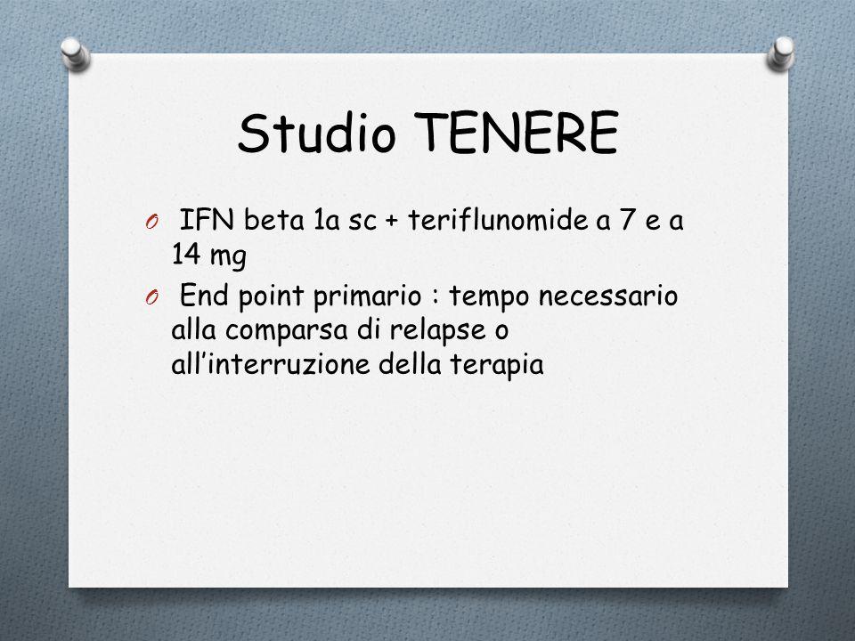 Studio TENERE O IFN beta 1a sc + teriflunomide a 7 e a 14 mg O End point primario : tempo necessario alla comparsa di relapse o all'interruzione della
