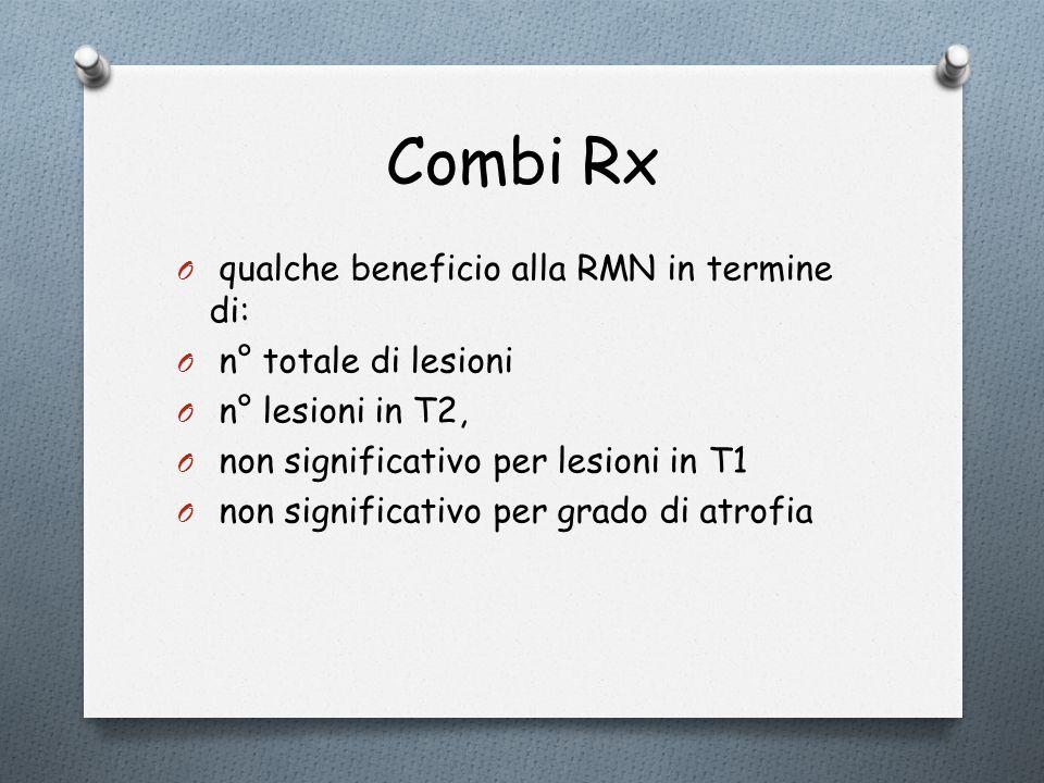 O qualche beneficio alla RMN in termine di: O n° totale di lesioni O n° lesioni in T2, O non significativo per lesioni in T1 O non significativo per g