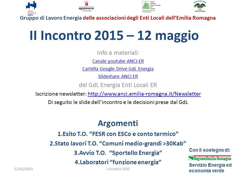 Gruppo di Lavoro Energia delle associazioni degli Enti Locali dell'Emilia Romagna Con il sostegno di: Servizio Energia ed economia verde II Incontro 2015 – 12 maggio Info e materiali: Canale youtube ANCI-ER Cartella Google Drive GdL Energia Slideshare ANCI ER del GdL Energia Enti Locali ER Iscrizione newsletter: http://www.anci.emilia-romagna.it/Newsletterhttp://www.anci.emilia-romagna.it/Newsletter Di seguito le slide dell'incontro e le decisioni prese dal GdL Argomenti 1.Esito T.O.