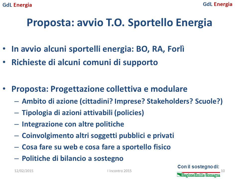 GdL Energia Con il sostegno di: Proposta: avvio T.O. Sportello Energia In avvio alcuni sportelli energia: BO, RA, Forlì Richieste di alcuni comuni di
