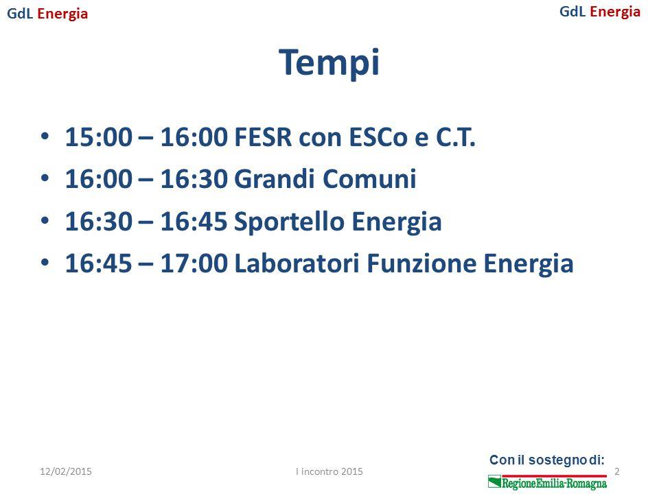 GdL Energia Con il sostegno di: Tempi 15:00 – 16:00 FESR con ESCo e C.T. 16:00 – 16:30 Grandi Comuni 16:30 – 16:45 Sportello Energia 16:45 – 17:00 Lab
