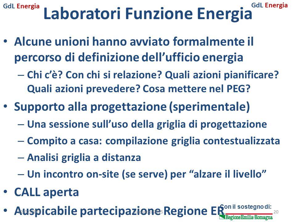 GdL Energia Con il sostegno di: Laboratori Funzione Energia Alcune unioni hanno avviato formalmente il percorso di definizione dell'ufficio energia –