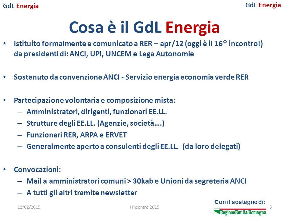 GdL Energia Con il sostegno di: Cosa è il GdL Energia Istituito formalmente e comunicato a RER – apr/12 (oggi è il 16° incontro!) da presidenti di: ANCI, UPI, UNCEM e Lega Autonomie Sostenuto da convenzione ANCI - Servizio energia economia verde RER Partecipazione volontaria e composizione mista: – Amministratori, dirigenti, funzionari EE.LL.