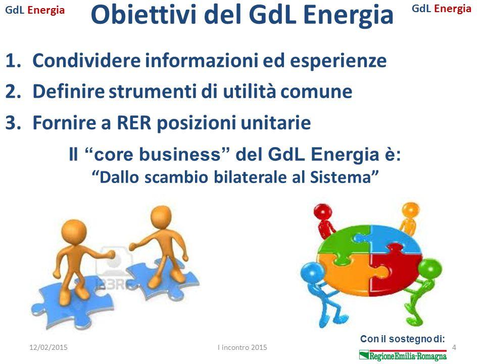 GdL Energia Con il sostegno di: Obiettivi del GdL Energia 1.Condividere informazioni ed esperienze 2.Definire strumenti di utilità comune 3.Fornire a RER posizioni unitarie 12/02/20154I incontro 2015 Il core business del GdL Energia è: Dallo scambio bilaterale al Sistema