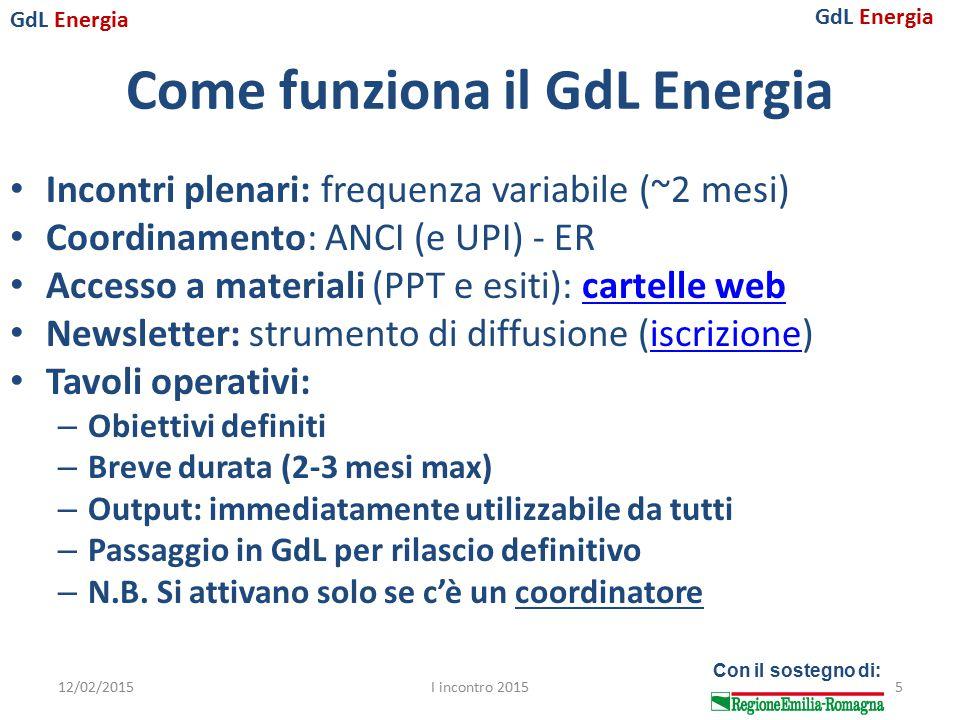 GdL Energia Con il sostegno di: Schema di riferimento 12/02/2015I incontro 201516