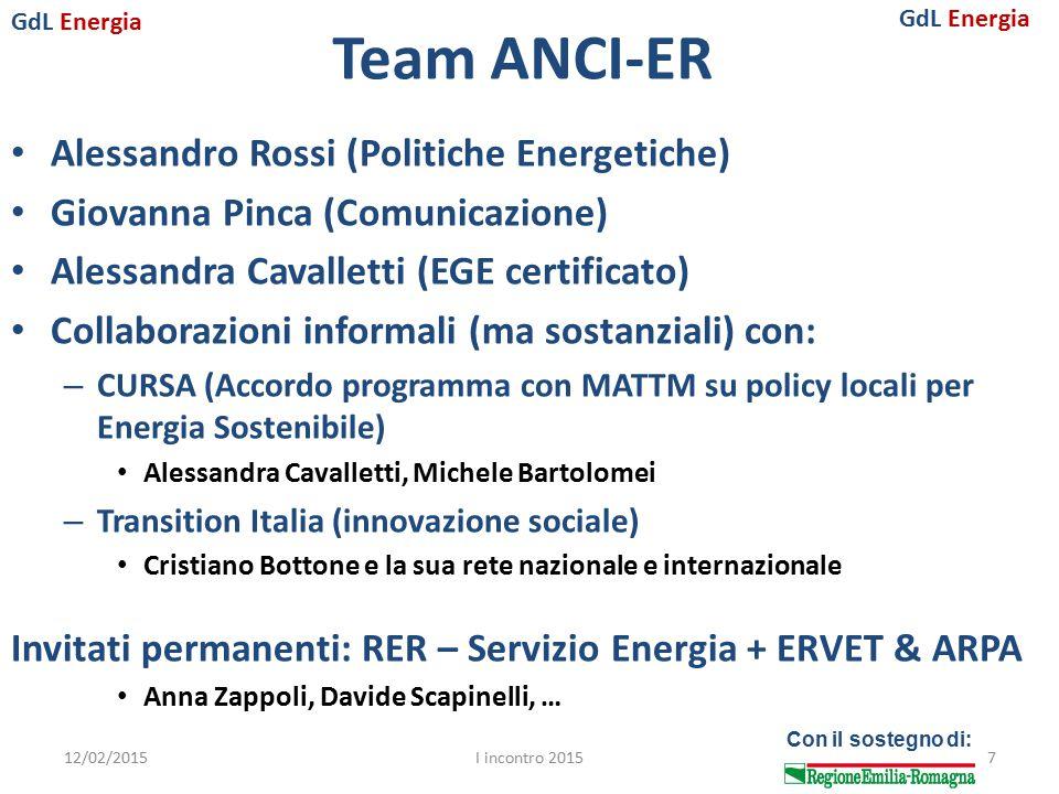 GdL Energia Con il sostegno di: Team ANCI-ER Alessandro Rossi (Politiche Energetiche) Giovanna Pinca (Comunicazione) Alessandra Cavalletti (EGE certif