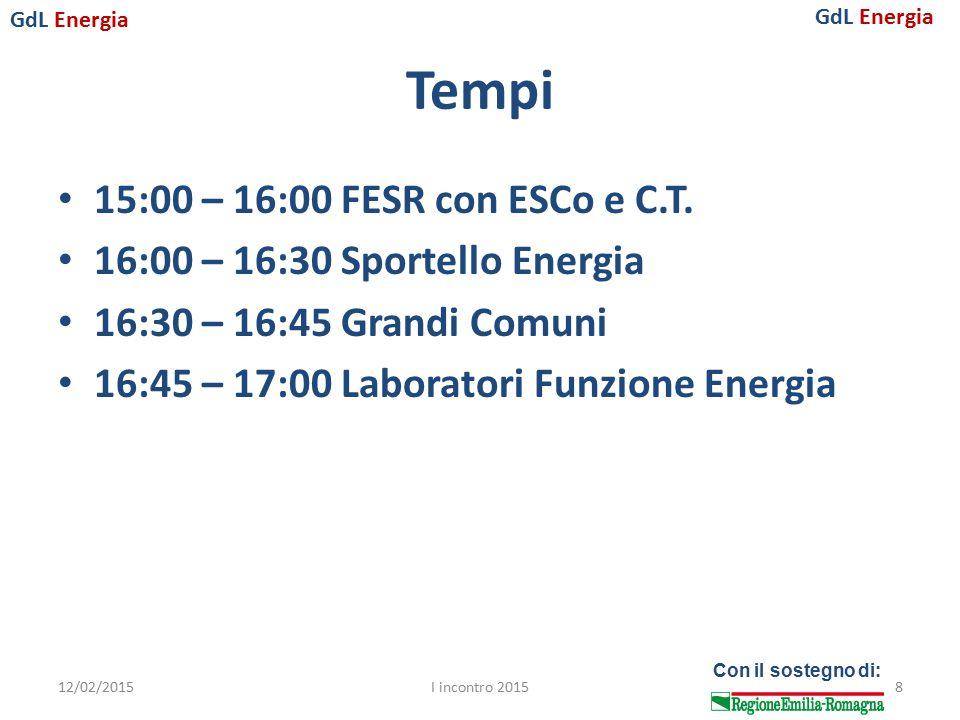 GdL Energia Con il sostegno di: Tempi 15:00 – 16:00 FESR con ESCo e C.T. 16:00 – 16:30 Sportello Energia 16:30 – 16:45 Grandi Comuni 16:45 – 17:00 Lab