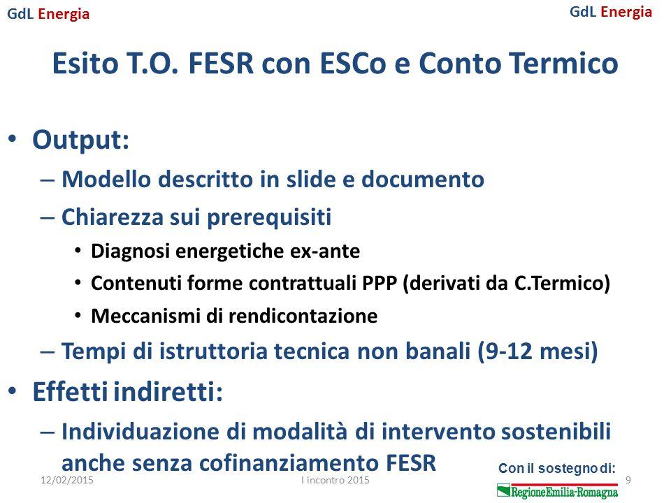 GdL Energia Con il sostegno di: Esito T.O. FESR con ESCo e Conto Termico Output: – Modello descritto in slide e documento – Chiarezza sui prerequisiti