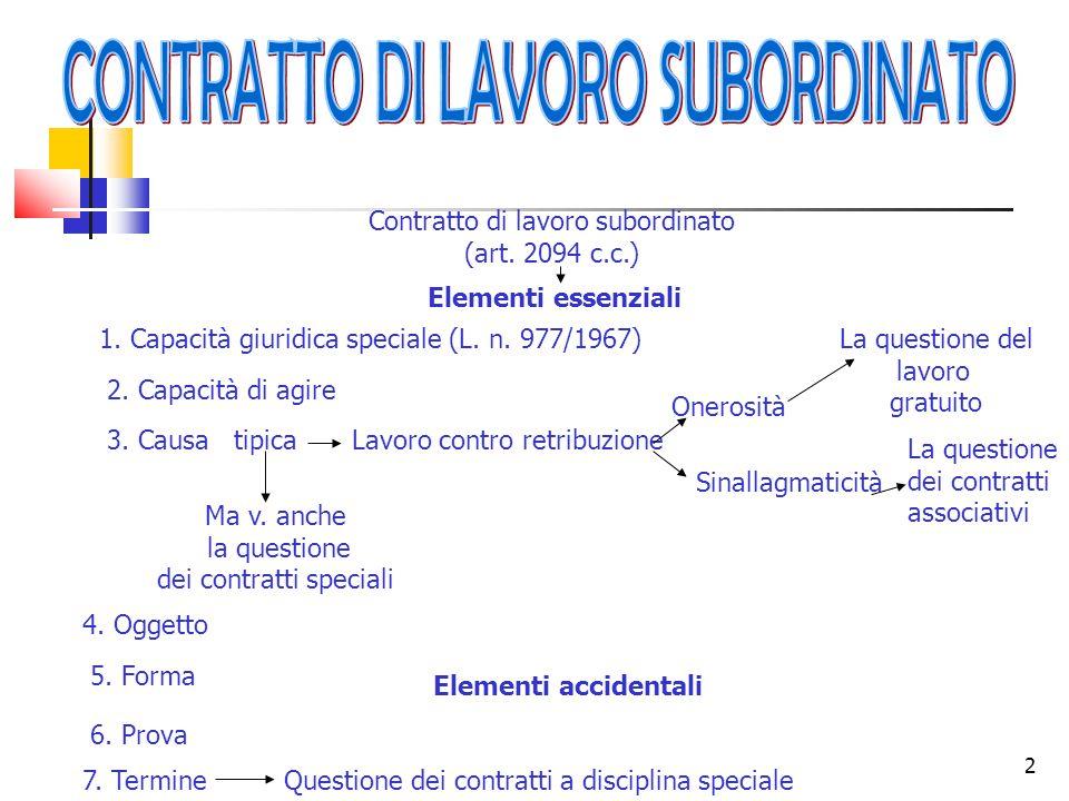 2 Contratto di lavoro subordinato (art.