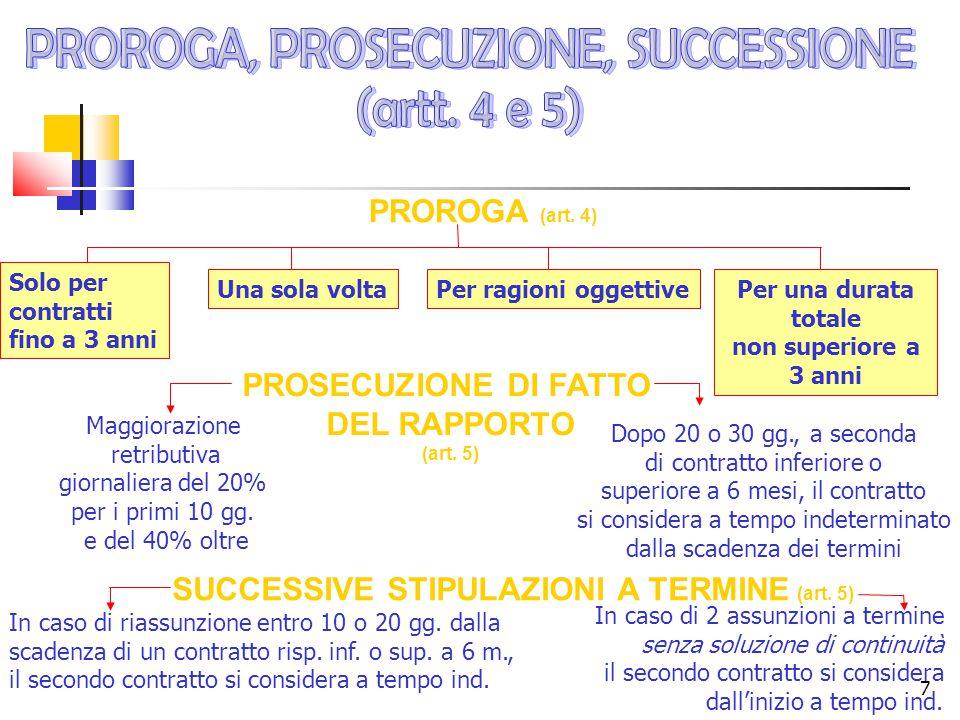 7 PROROGA (art. 4) PROSECUZIONE DI FATTO DEL RAPPORTO (art.