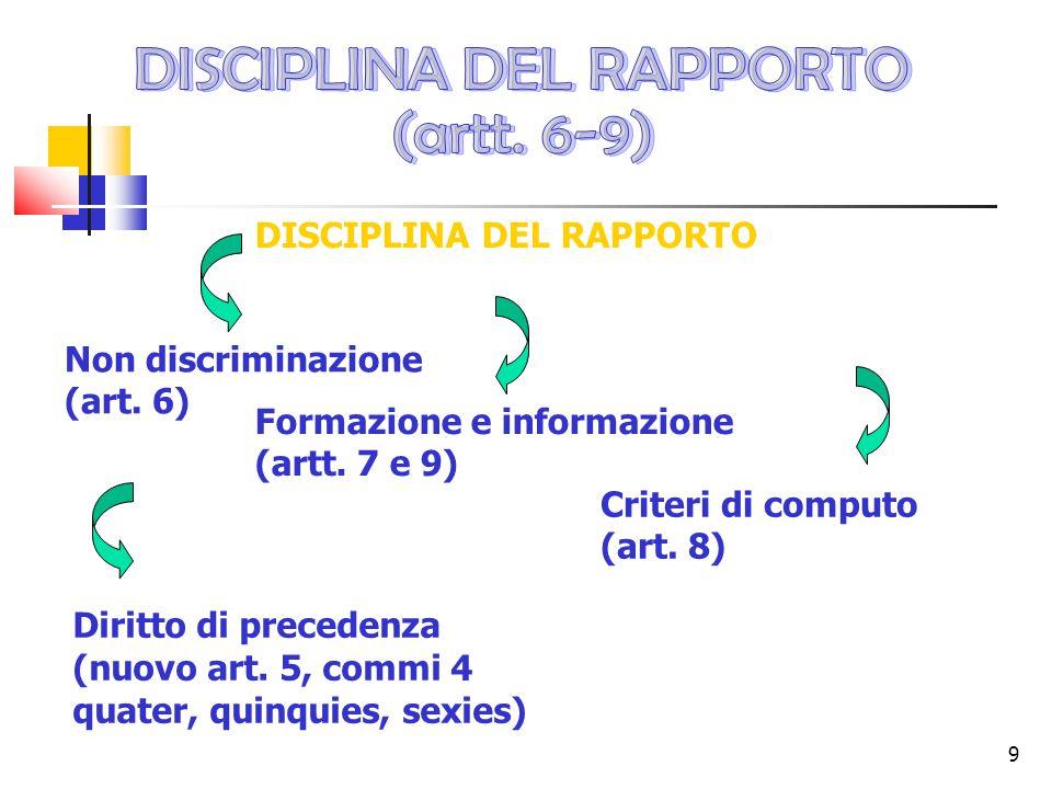 9 Non discriminazione (art. 6) DISCIPLINA DEL RAPPORTO Formazione e informazione (artt.