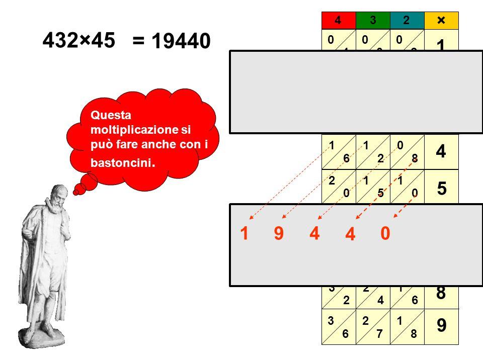 Questa moltiplicazione si può fare anche con i bastoncini. 432×45 = 19440 0 2 0 4 0 6 0 8 1 0 1 2 1 4 1 6 1 8 2 0 3 0 6 0 9 1 2 1 5 1 8 2 1 2 4 2 7 3