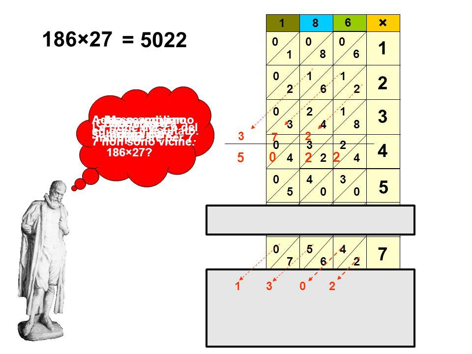 0 6 1 2 1 8 2 4 3 0 3 6 4 2 4 8 5 4 6 0 8 1 6 2 4 3 2 4 0 4 8 5 6 6 4 7 2 8 0 1 0 2 0 3 0 4 0 5 0 6 0 7 0 8 0 9 1 Ma se vogliamo moltiplicare 186×27?