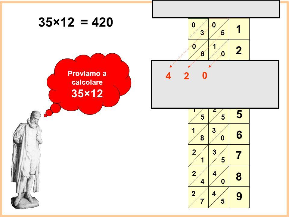 Proviamo a calcolare 35×12 35×12 0 3 0 6 0 9 1 2 1 5 1 8 2 1 2 4 2 7 3 0 5 1 0 1 5 2 0 2 5 3 0 3 5 4 0 4 5 5 1 × 2 3 4 5 6 7 8 9 0 24 = 420