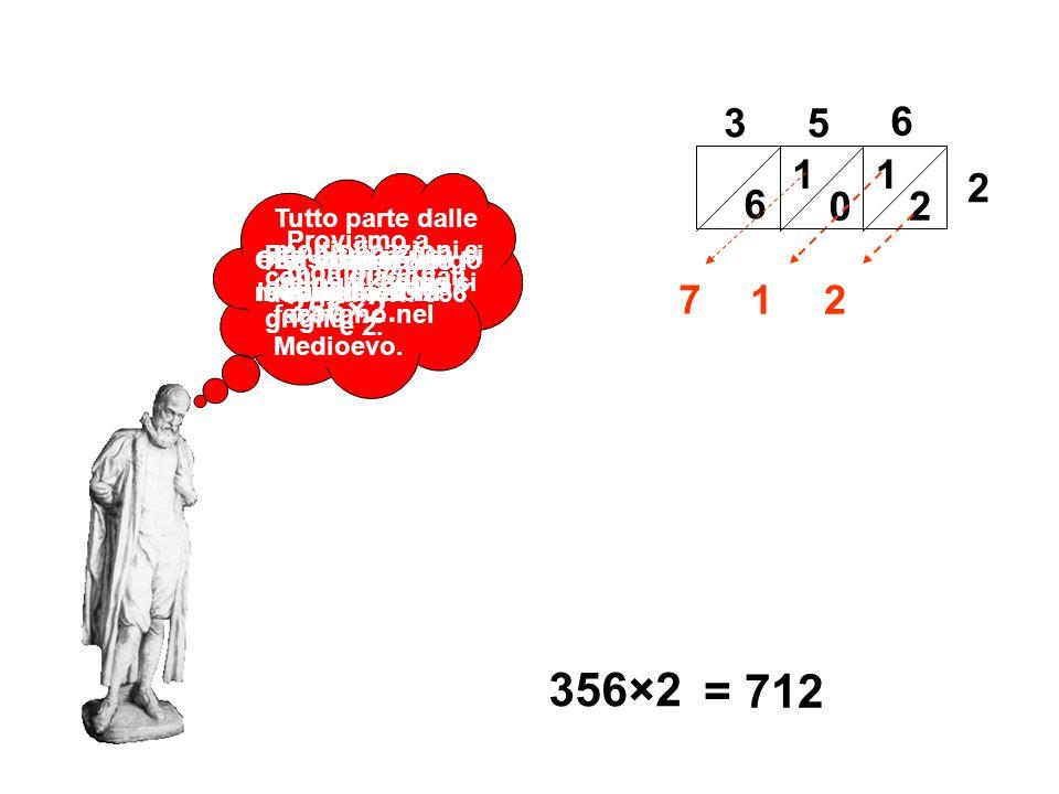 Tutto parte dalle moltiplicazioni a gelosia, come si facevano nel Medioevo. Proviamo a moltiplicare 356×2. Per prima cosa si costruisce una griglia co