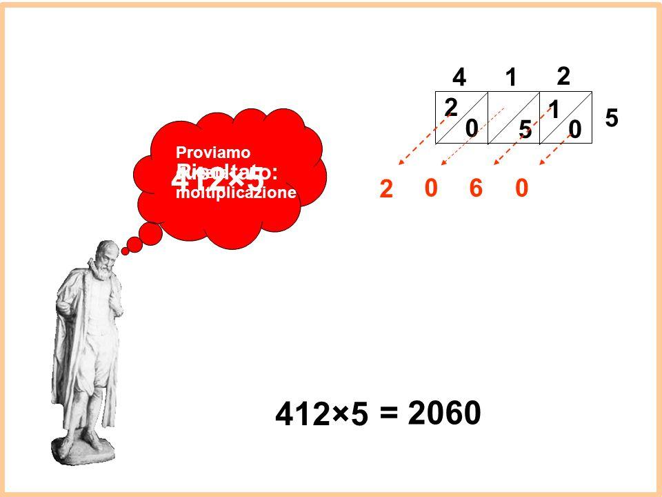 Proviamo quest'altra 45 3 7 2 1 2 8 17 1 453×7 3 = 3171 Risultato: 5 3 Attenzione.