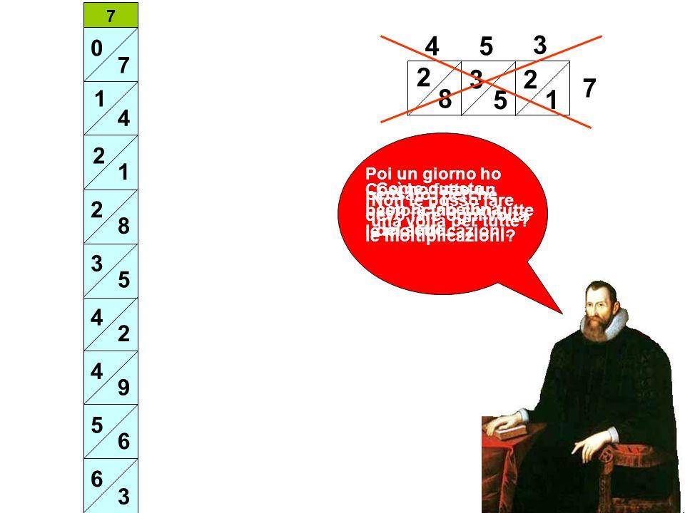 Poi un giorno ho pensato: perché devo fare ogni volta le moltiplicazioni? 45 3 7 2 1 2 8 5 3 Non le posso fare una volta per tutte? Così ho fatto un b