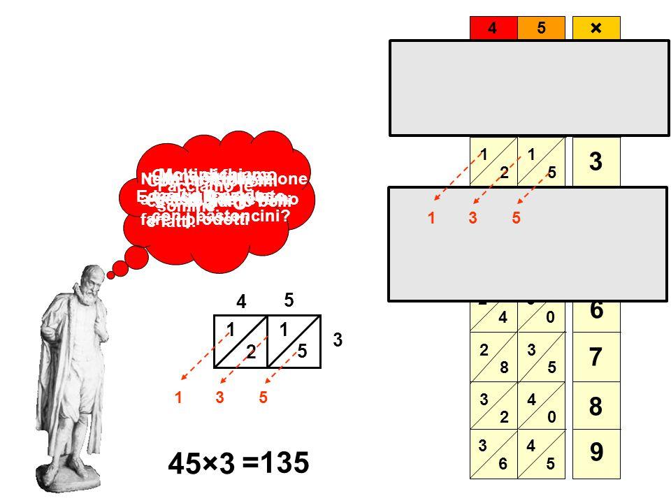 Come si fa una moltiplicazione con i bastoncini? Moltiplichiamo 45×3 Nella moltiplicazione a gelosia dovevamo fare i prodotti 0 4 0 8 1 2 1 6 2 0 2 4