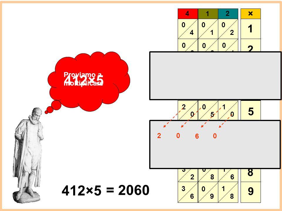Proviamo a moltiplicare 412×5 = 2060 412×5 0 1 0 2 0 3 0 4 0 5 0 6 0 7 0 8 0 9 1 0 2 0 4 0 6 0 8 1 0 1 2 1 4 1 6 1 8 2 0 4 0 8 1 2 1 6 2 0 2 4 2 8 3 2