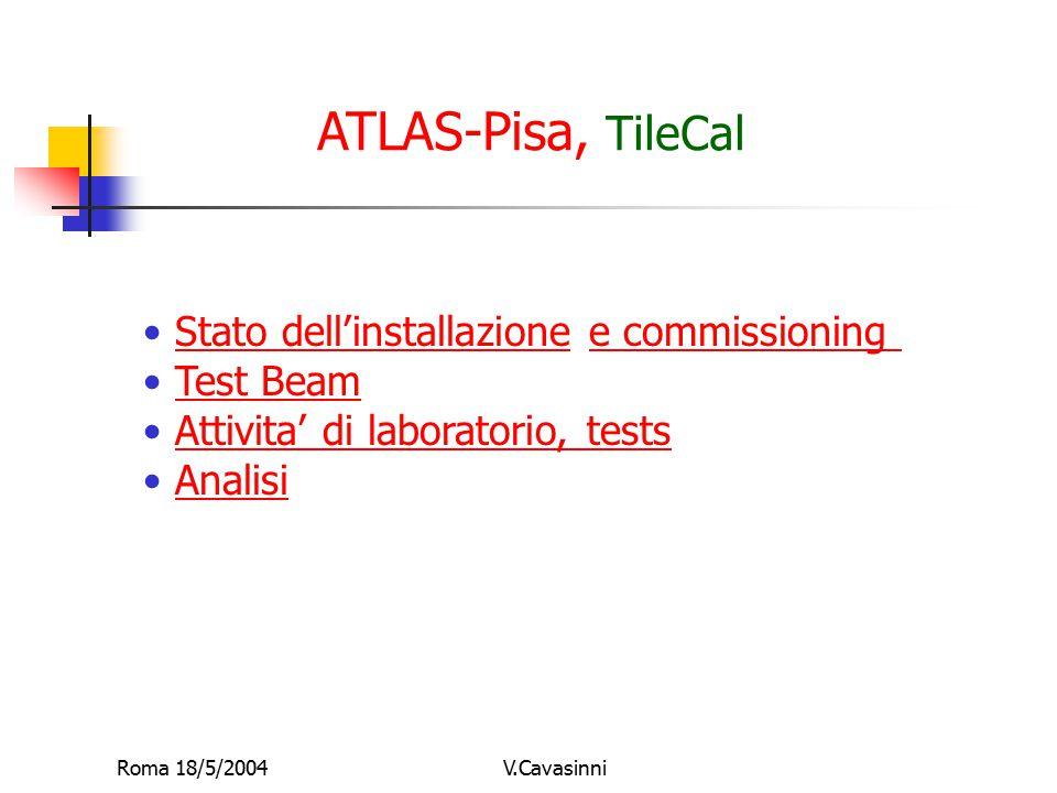 Roma 18/5/2004V.Cavasinni Parte la fase della scoperta… m H ~ 115 GeV 10 fb -1 total S/  B  H   ttH  ttbb qqH  qq  ( + -had) S 130 15 ~ 10 B 4300 45 ~ 10 S/  B 2.0 2.2 ~ 2.7 m H > 114.4 GeV Scoperta facile con H  4 SM Higgs Trigger calorimetrico per 