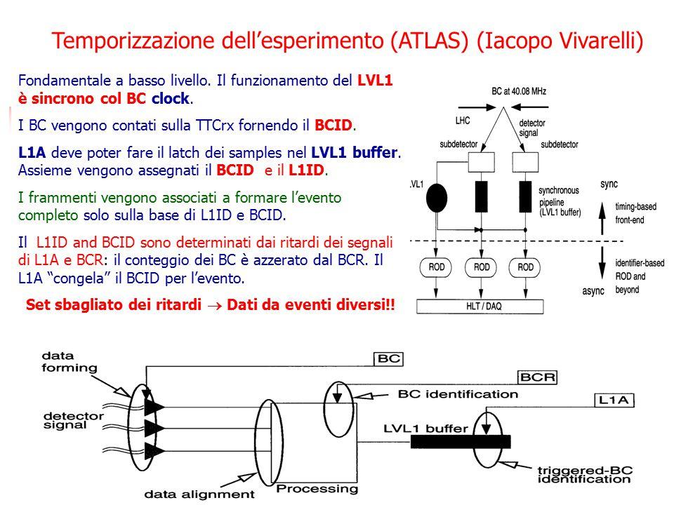 Roma 18/5/2004V.Cavasinni Fondamentale a basso livello. Il funzionamento del LVL1 è sincrono col BC clock. I BC vengono contati sulla TTCrx fornendo i